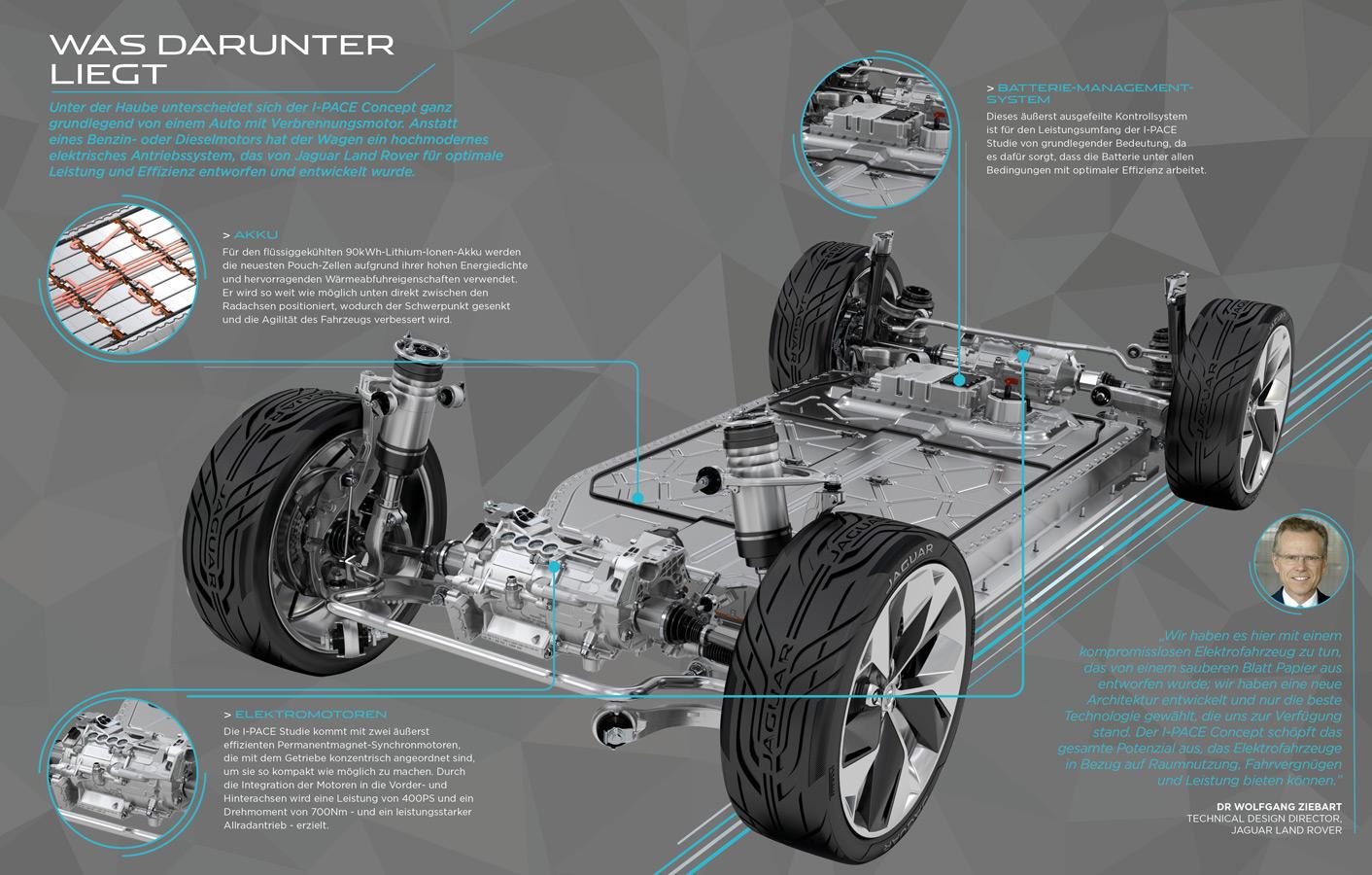 Berühmt Wie Funktionieren Elektroautos Bilder - Elektrische ...