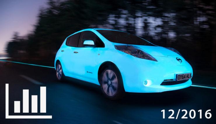 Elektroauto- & Hybridauto-Zulassungen Dezember 2016