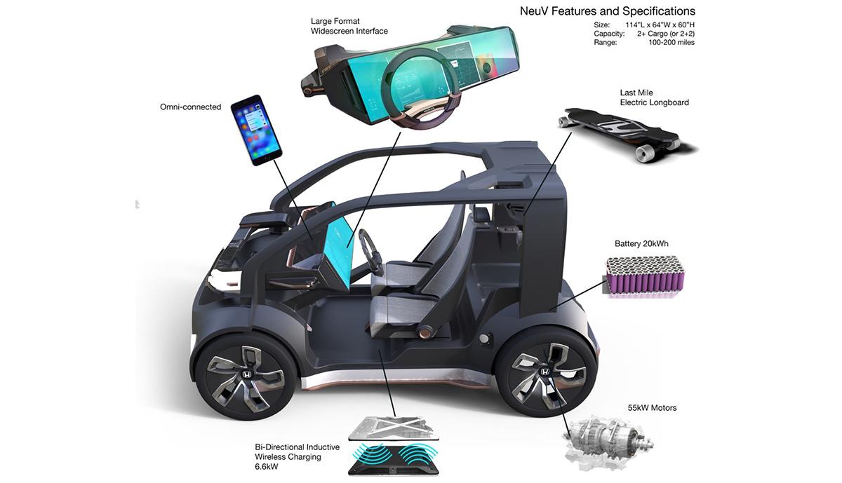 Honda-NeuV-Elektroauto-Technik
