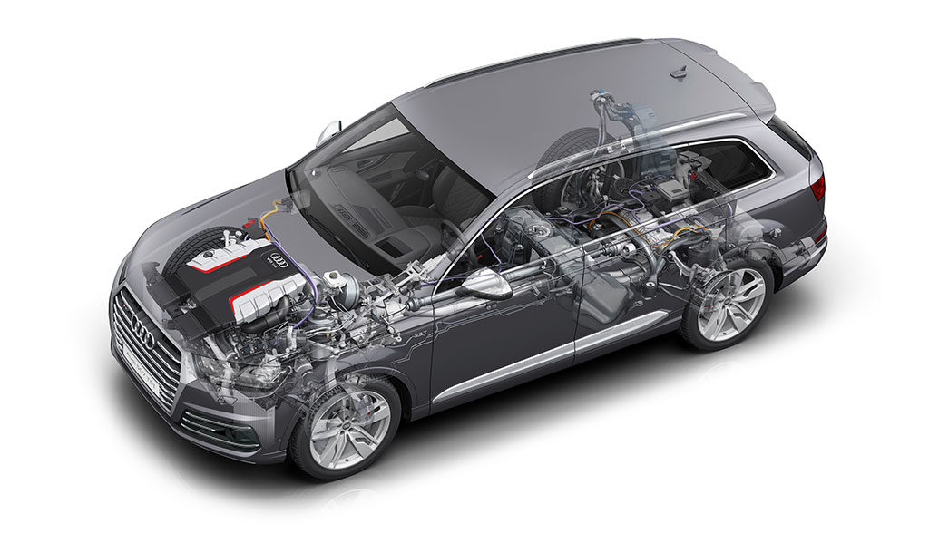 Audi-RS-Hybrid-Mildhybrid