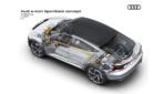 Audi-e-tron-Sportback-concept---3