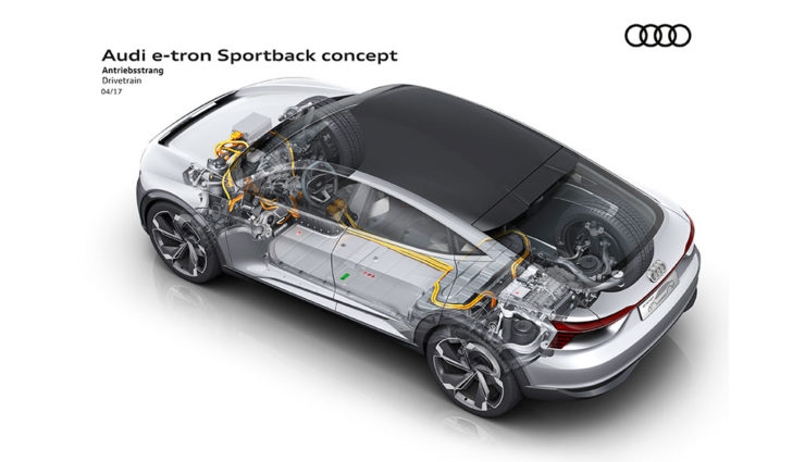 Audi-e-tron-Sportback-concept—3