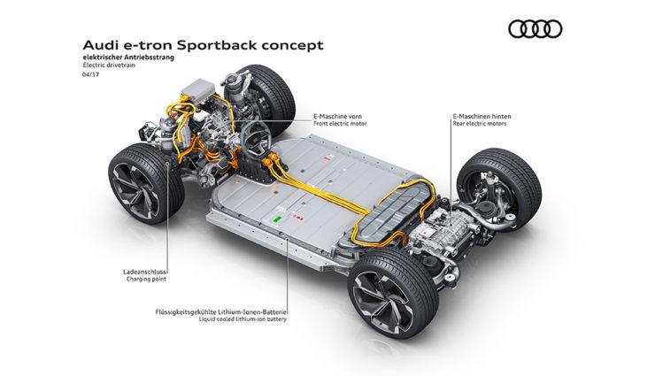 Audi-e-tron-Sportback-concept—4