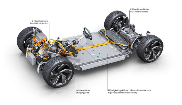 Audi-Elektroauto-Jobs-Weiterbildung