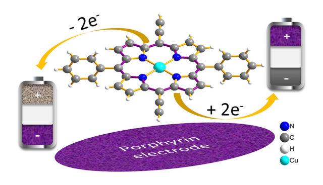 Natürlicher Stoff steigert Ladegeschwindigkeit von Batterien