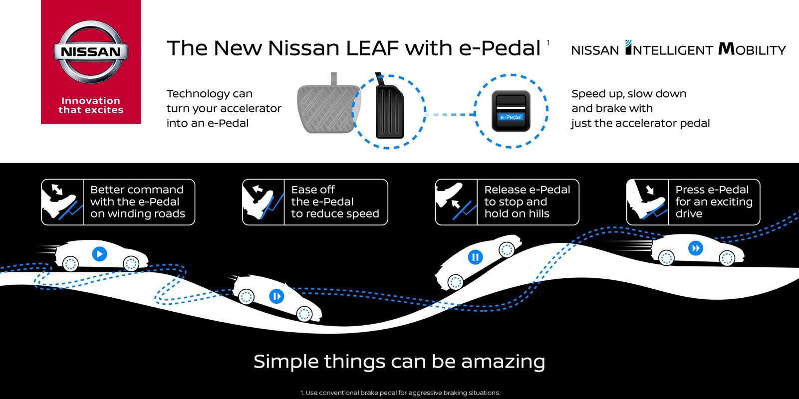 Nissan-LEAF-e-Pedal-2017