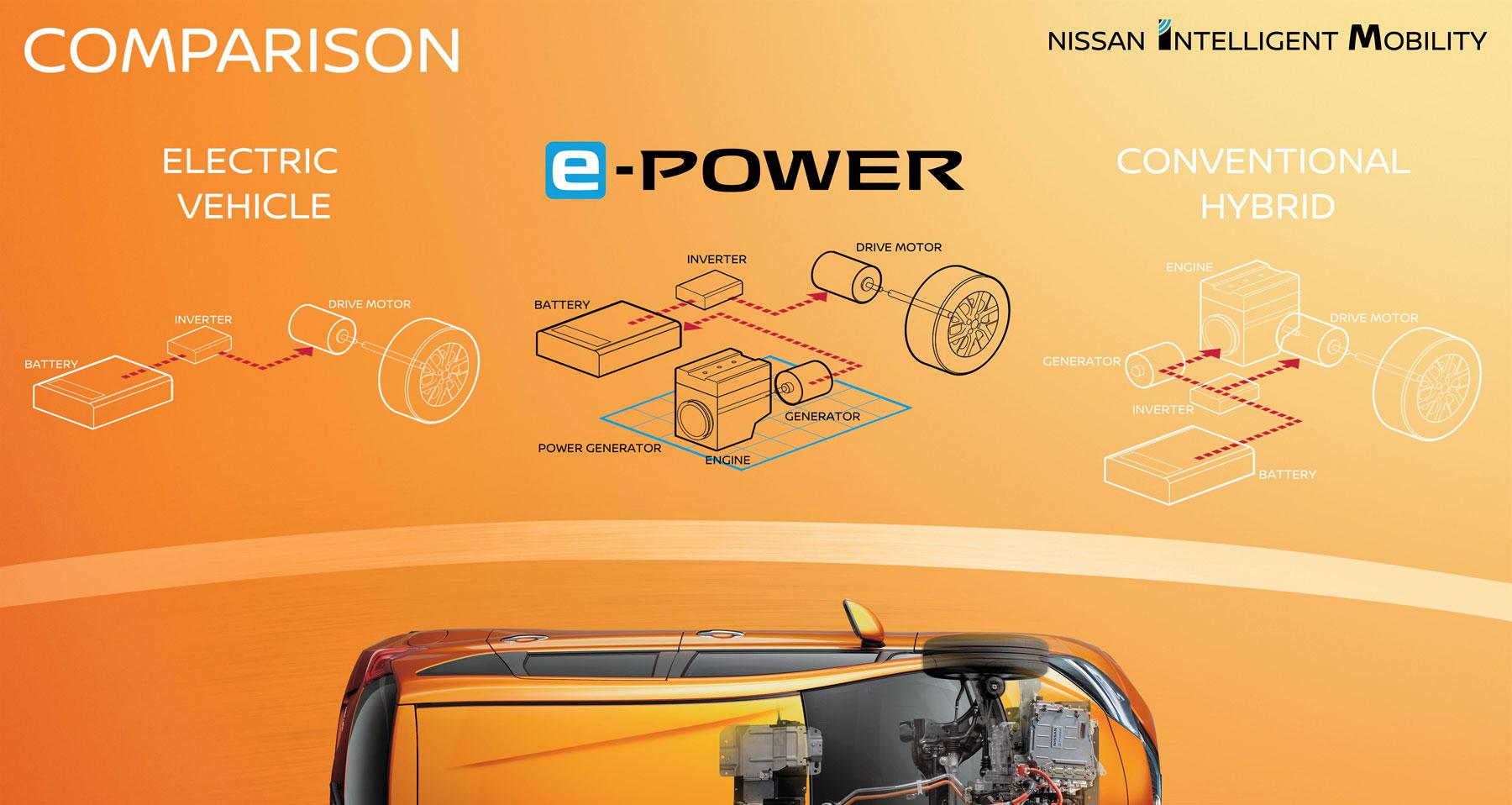 Nissan-e_Power-Elektroantrieb—1