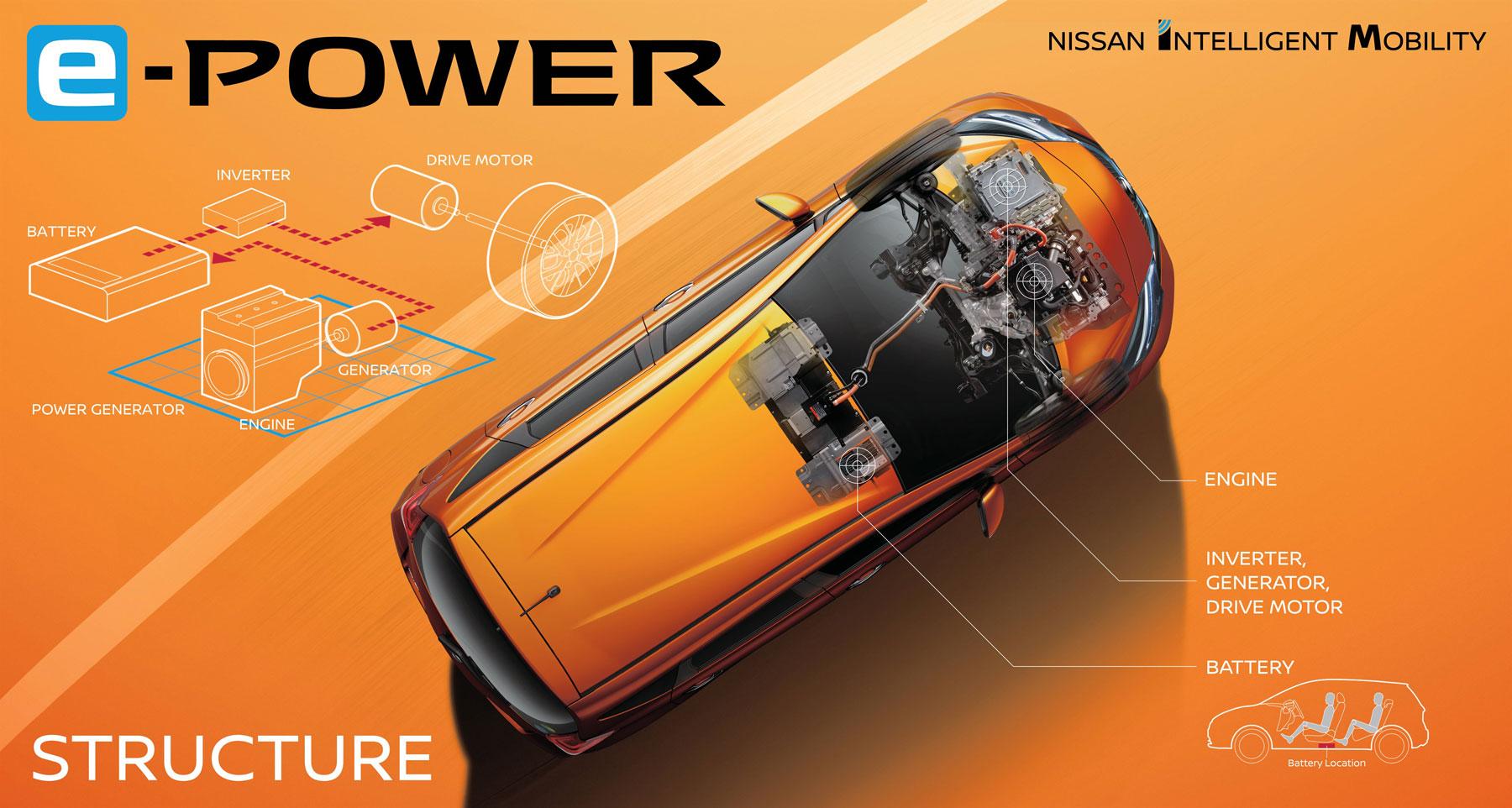 Nissan-e_Power-Elektroantrieb—2