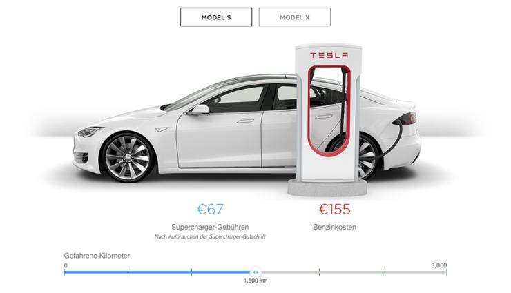 Tesla Supercharger: Neuer Lade-Rechner