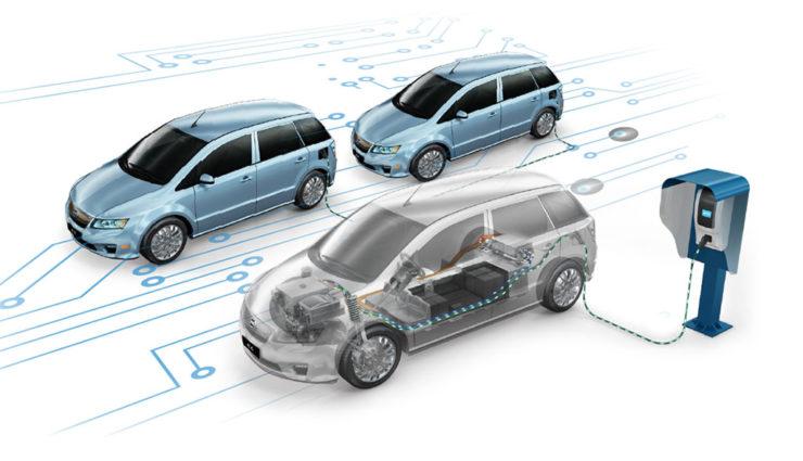 China-Elektroauto-Ladestationen
