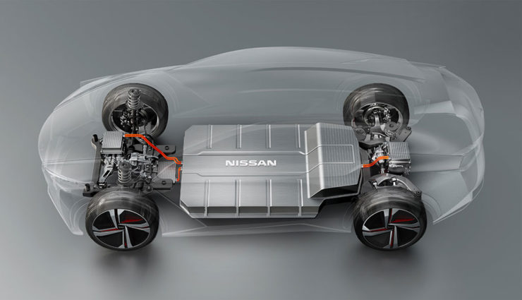 Nissan-Renault-Elektroauto