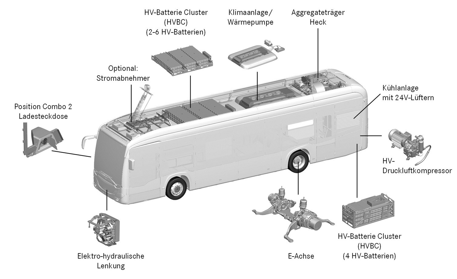 Mercedes-Benz-Citaro-Elektrobus-14