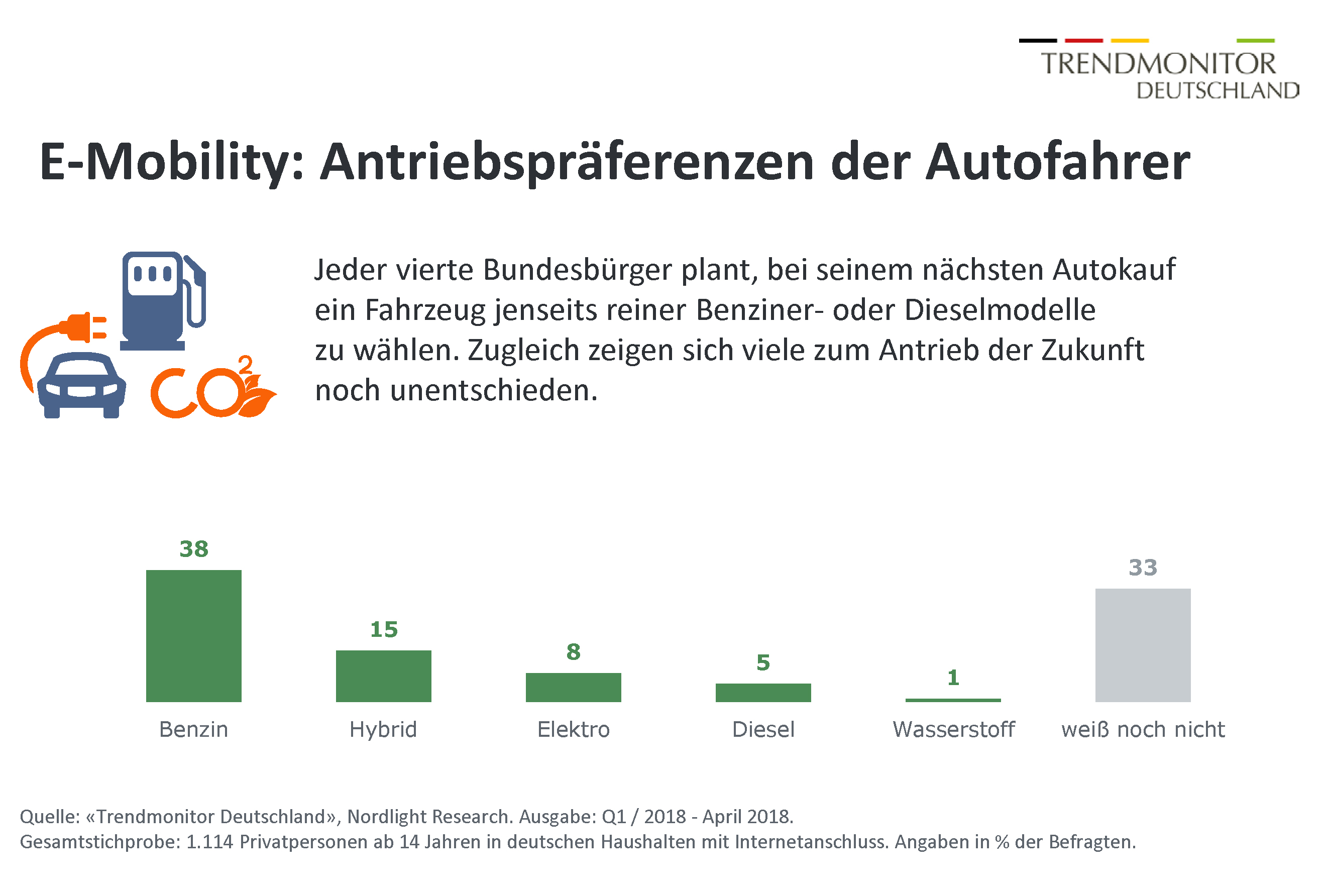 Trendmonitor-Deutschland-E-Mobilitaet-2018