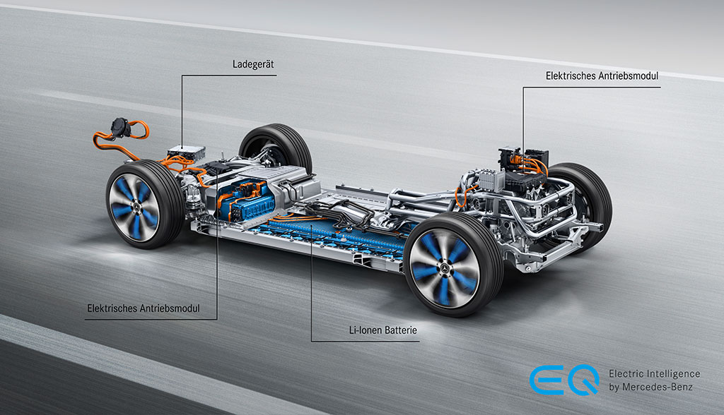 Mercedes-Benz-EQC-Sicherheit–Batterie