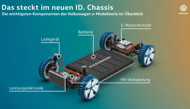 VW-MEB-Elektroauto-11