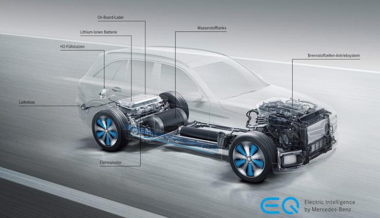 Mercedes-GLC-F-Cell-Technik