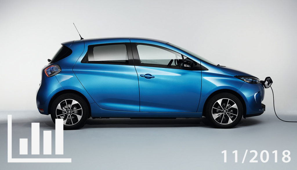 Elektroauto–Hybridauto-Zulassungen-November-2018