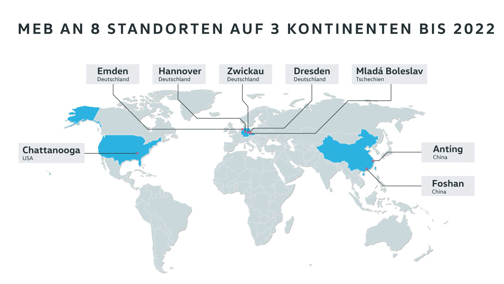 VW-MEB-Standorte