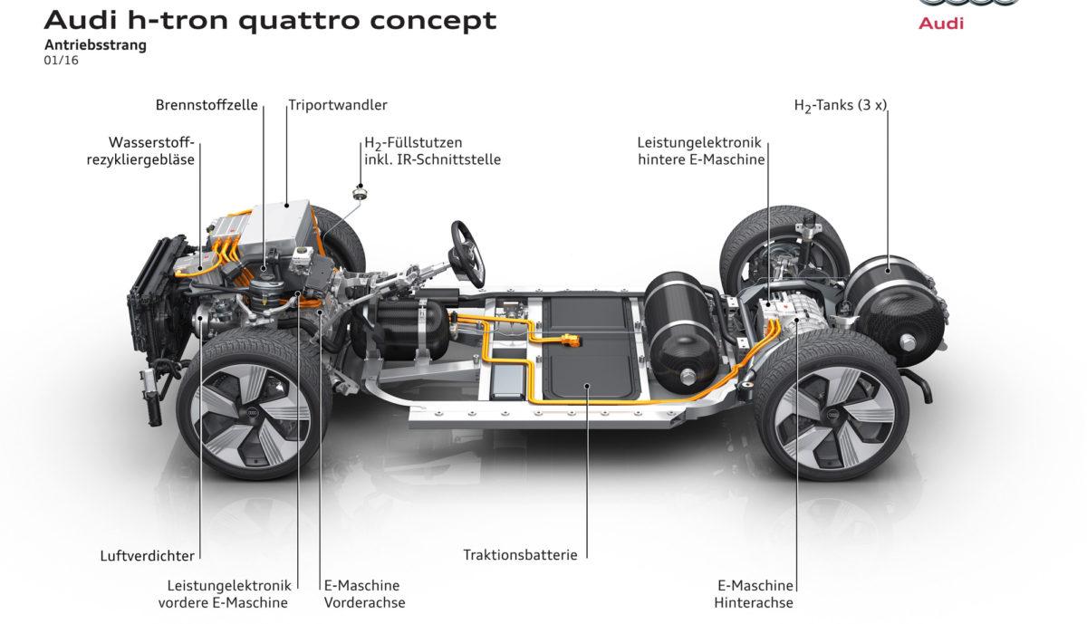 Audi-Wasserstoff-Technik