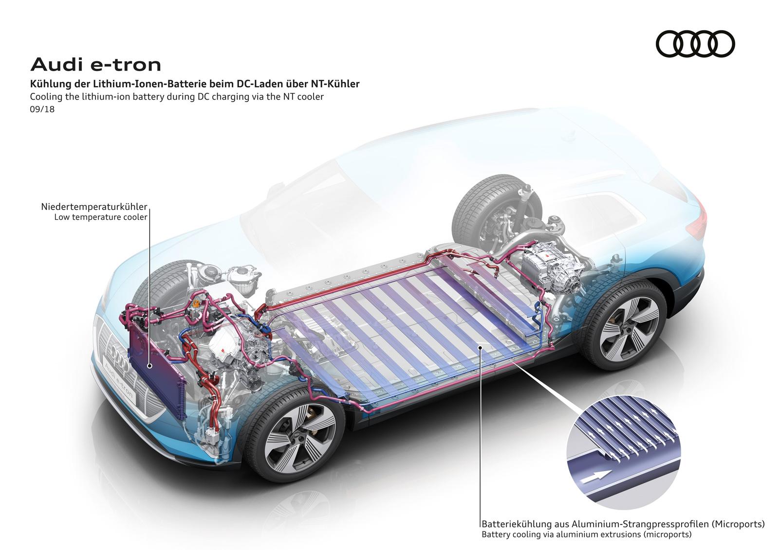 Audi-e-tron-Ladeleistung-Vergleich-2