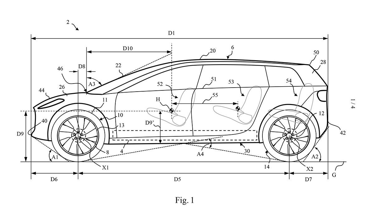 Dyson Elektroauto Patente 2019-1