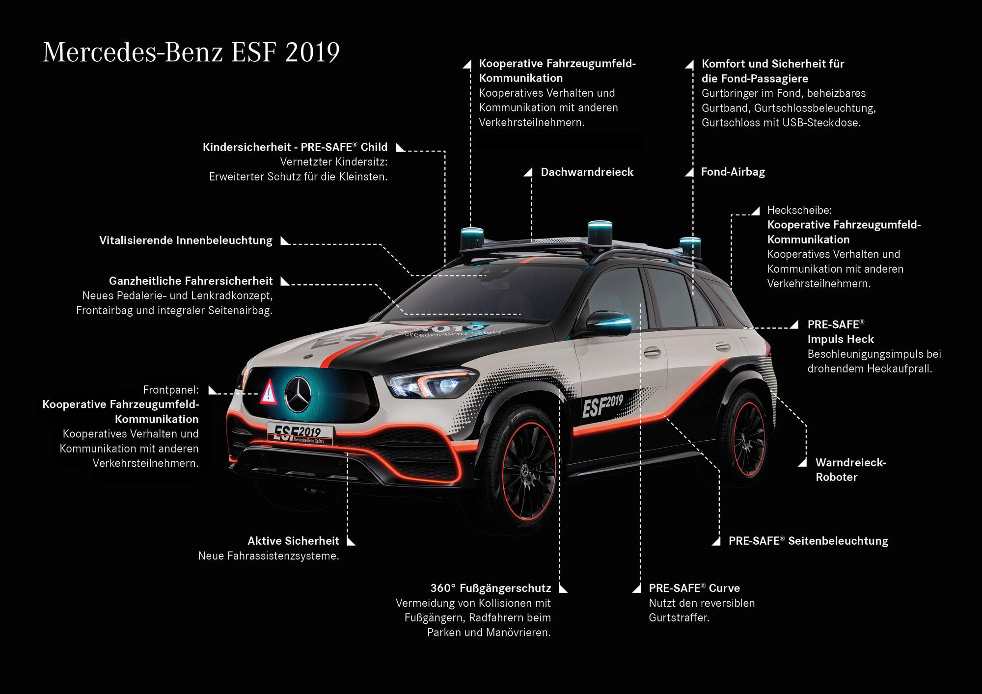 Mercedes-ESF-2019-2