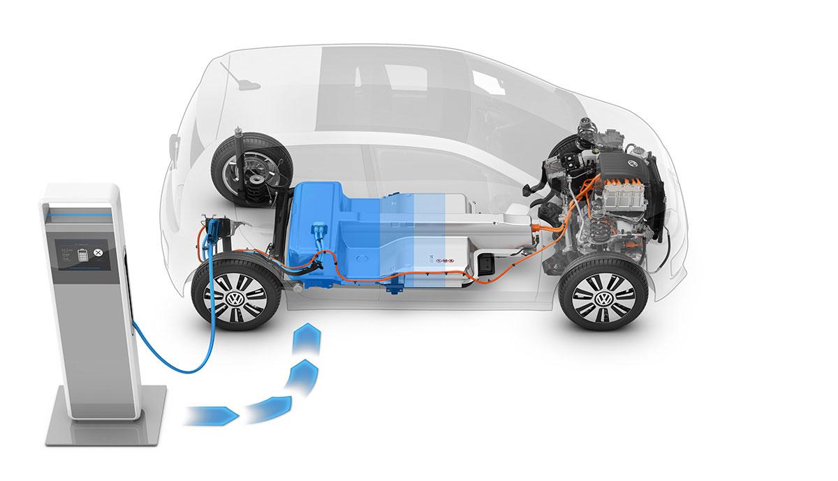 VW: Günstige Elektroauto-Kleinwagen große Herausforderung für die Branche