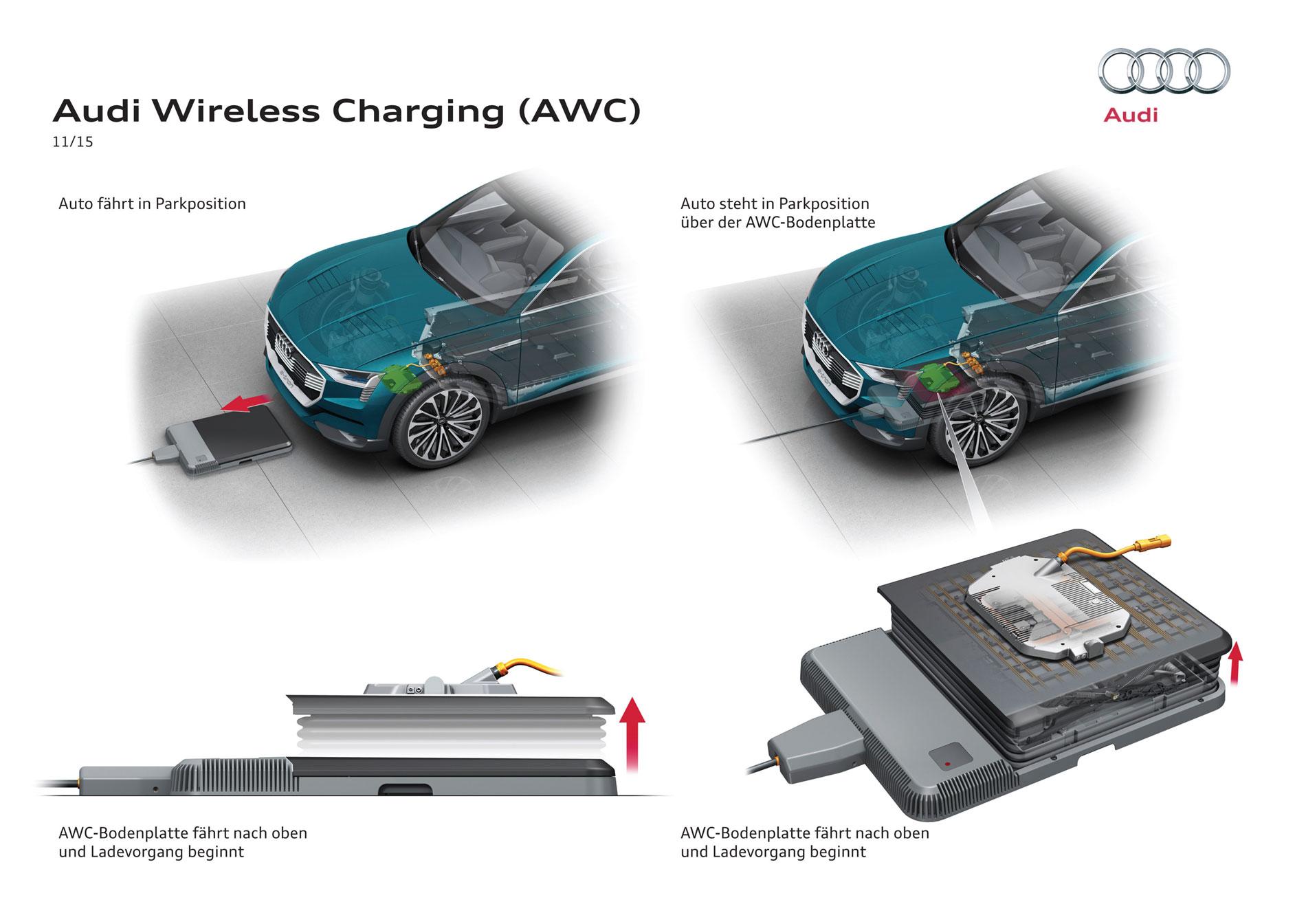 Audi-kabelloses-Laden-Grafik