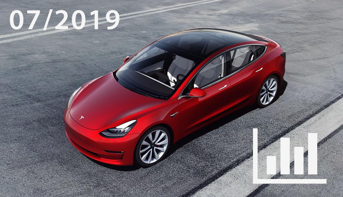 Elektroauto- & Hybridauto-Zulassungen Juli 2019