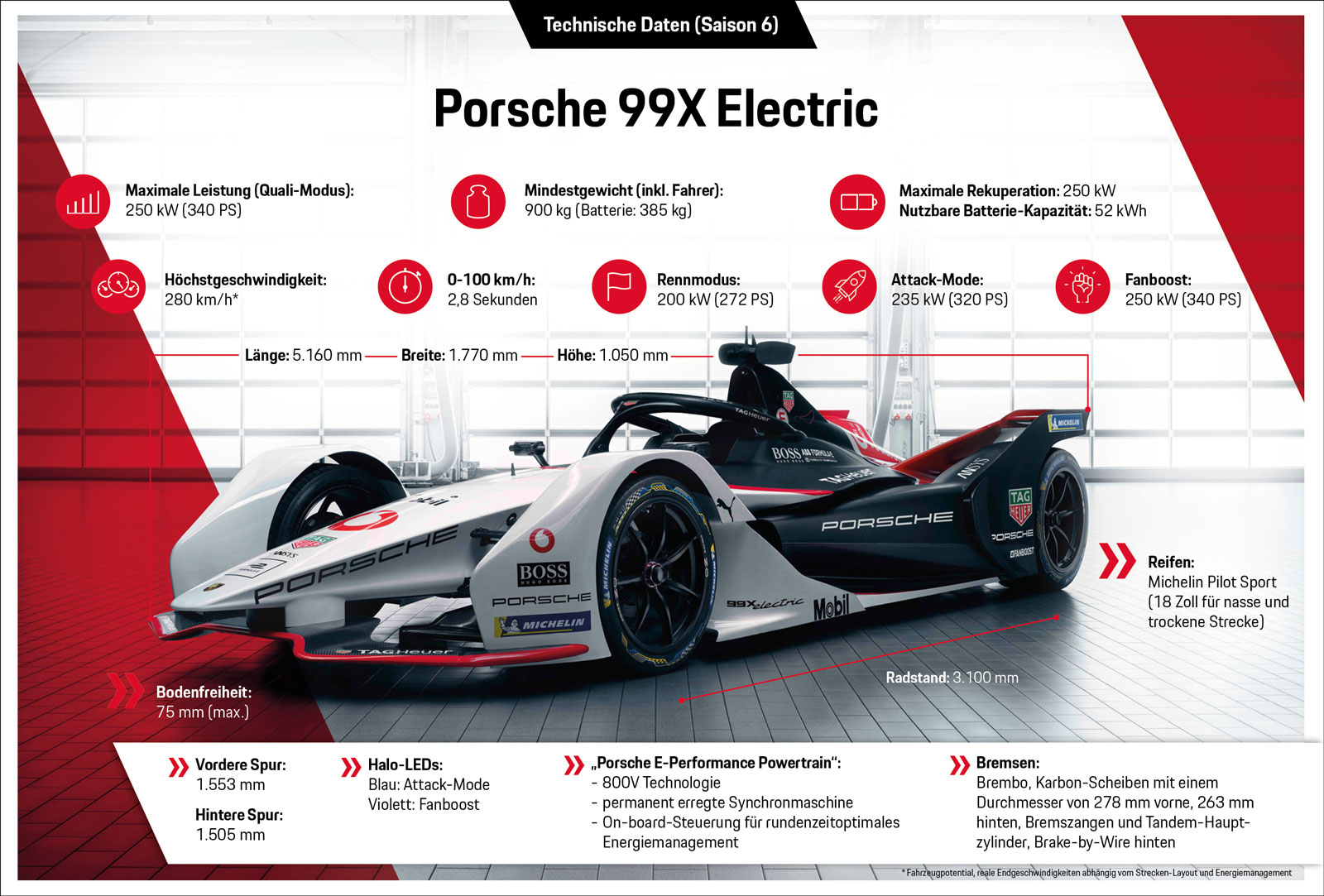 Porsche-99X-Electric-Technik