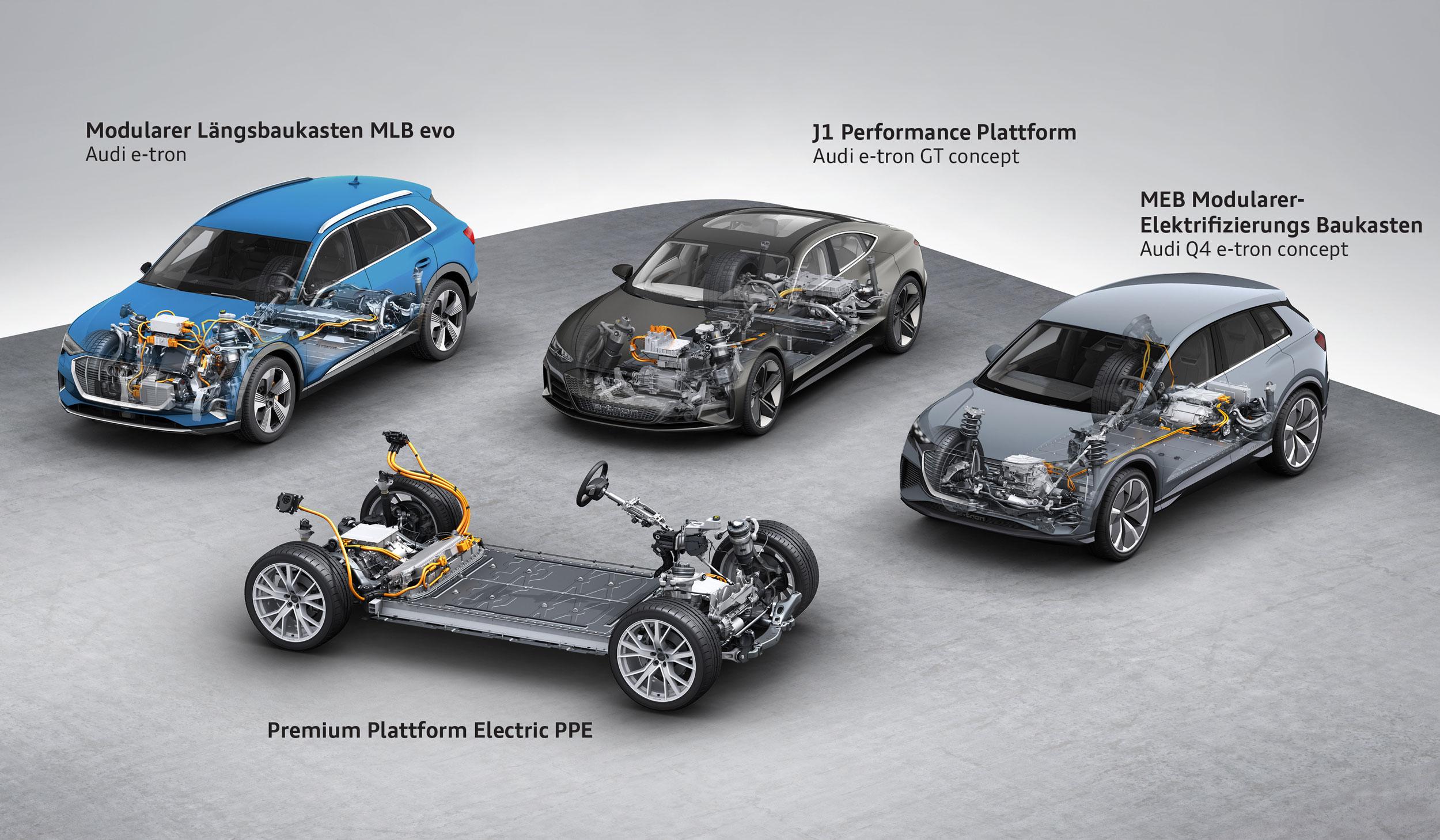 Audi-VW-Elektroauto-Plattformen-2