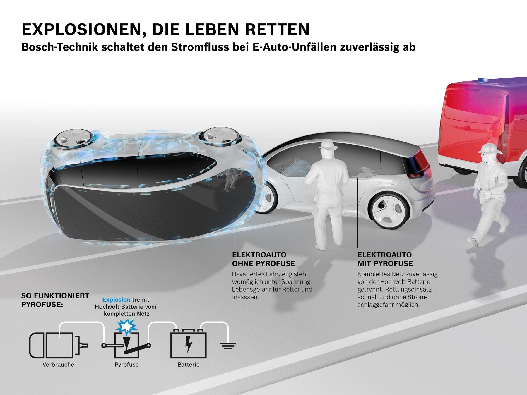 Bosch-Pyrofuse-Elektroauto