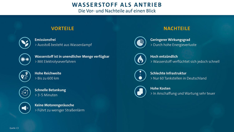 VW-Wasserstoff-Infografiken-2019-1
