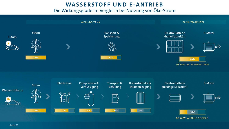 VW-Wasserstoff-Infografiken-2019-2