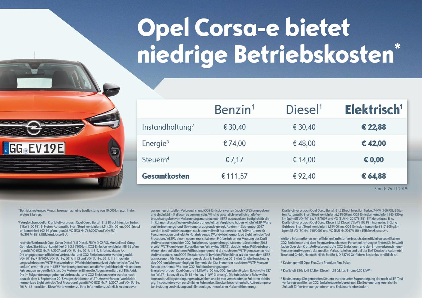Opel-Corsa-e-Kostenvergleich