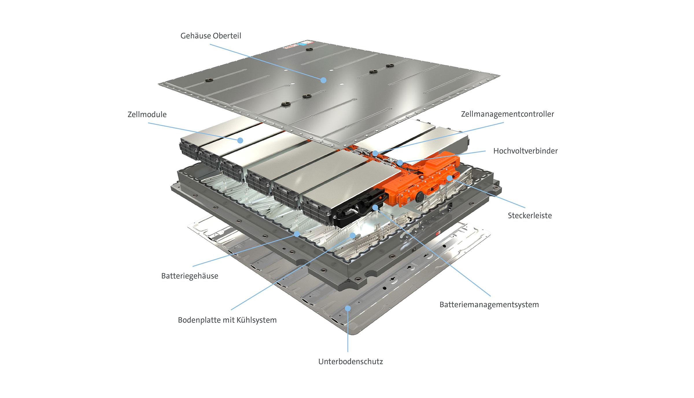 VW-MEB-Batterieaufbau