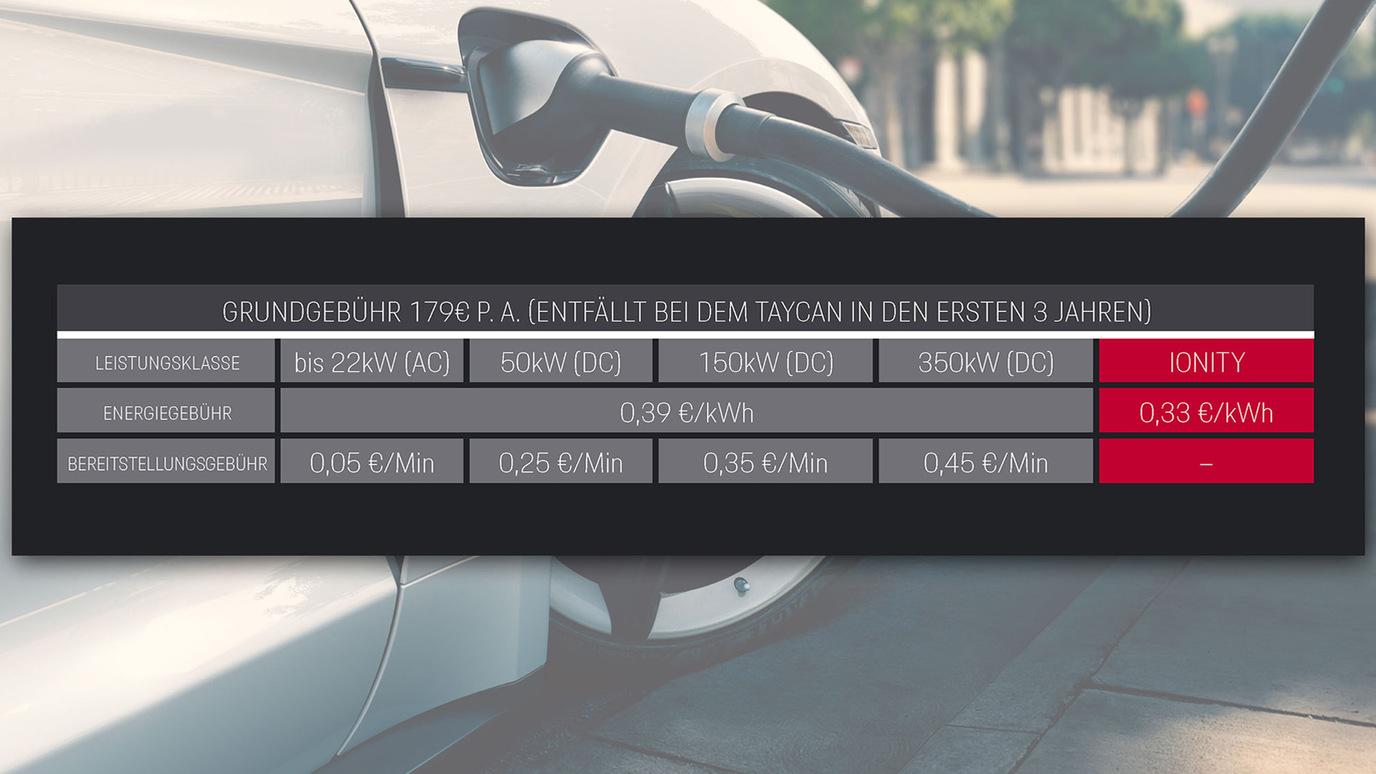Porsche-Charging-Service-Preise