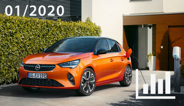 Elektroauto-Hybridauto-Zulassungen-Januar-1-2020