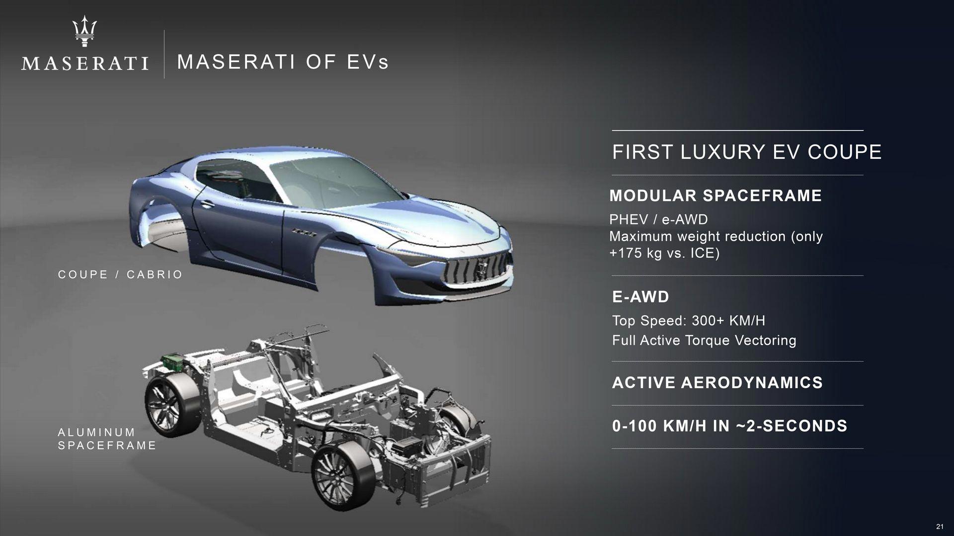 Maserati-Alfieri-Elektroauto-Hybrid