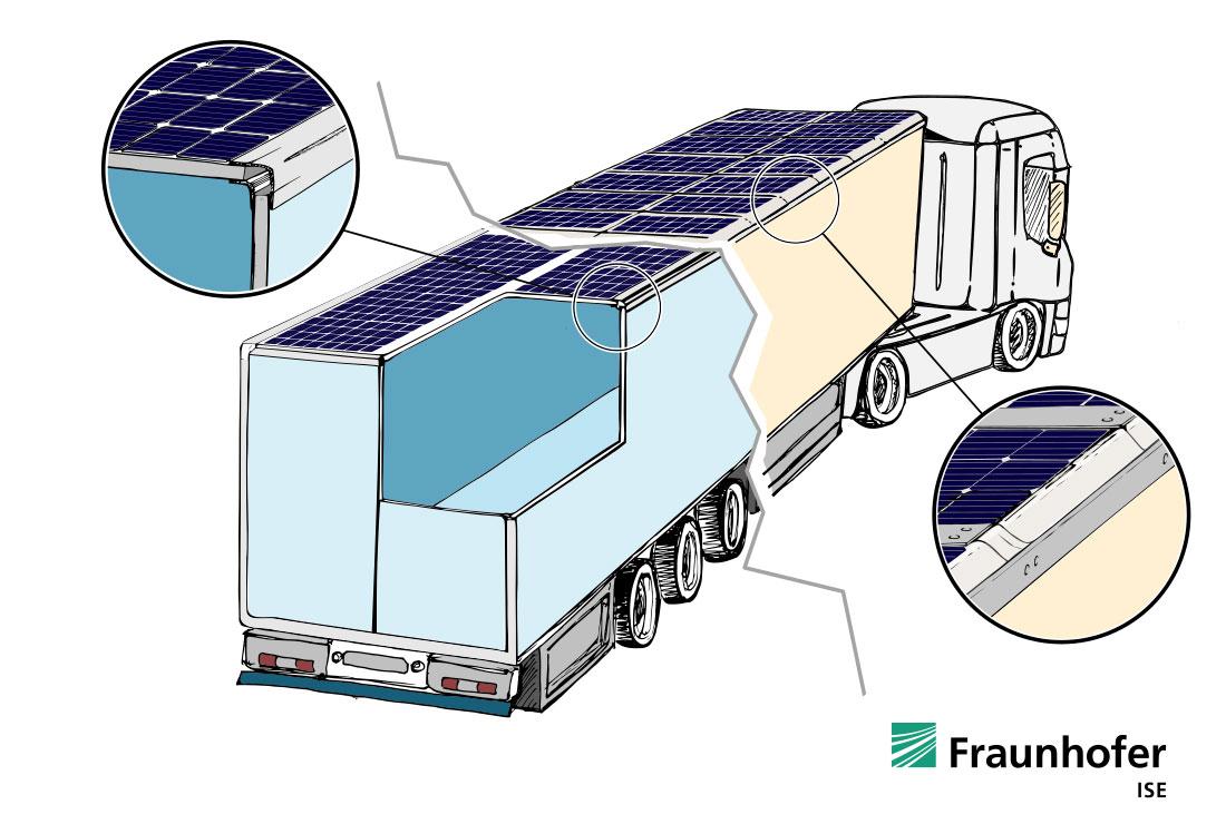 Fraunhofer-ISE-Lade-PV-2