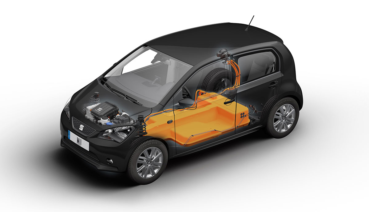 Seat-Mii-Electric