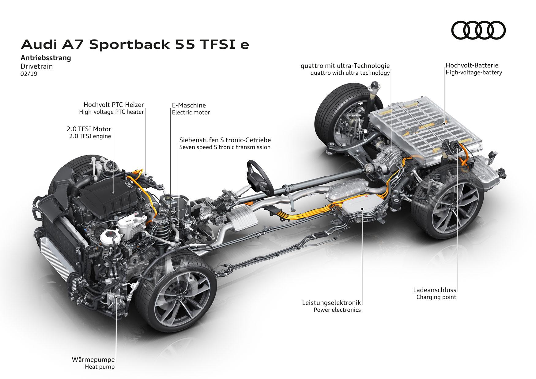 Audi-A7-Sportback-55-TFSI-Plug-in-Hybrid-Technik