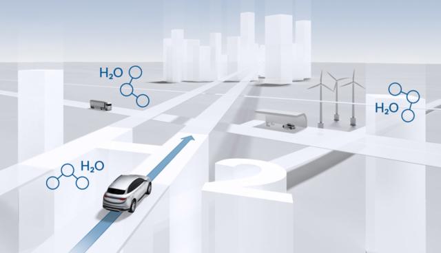 Bosch-Wasserstoff-Brennstoffzelle