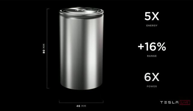 Tesla-Battery-Day-2020-Musk-Zelle
