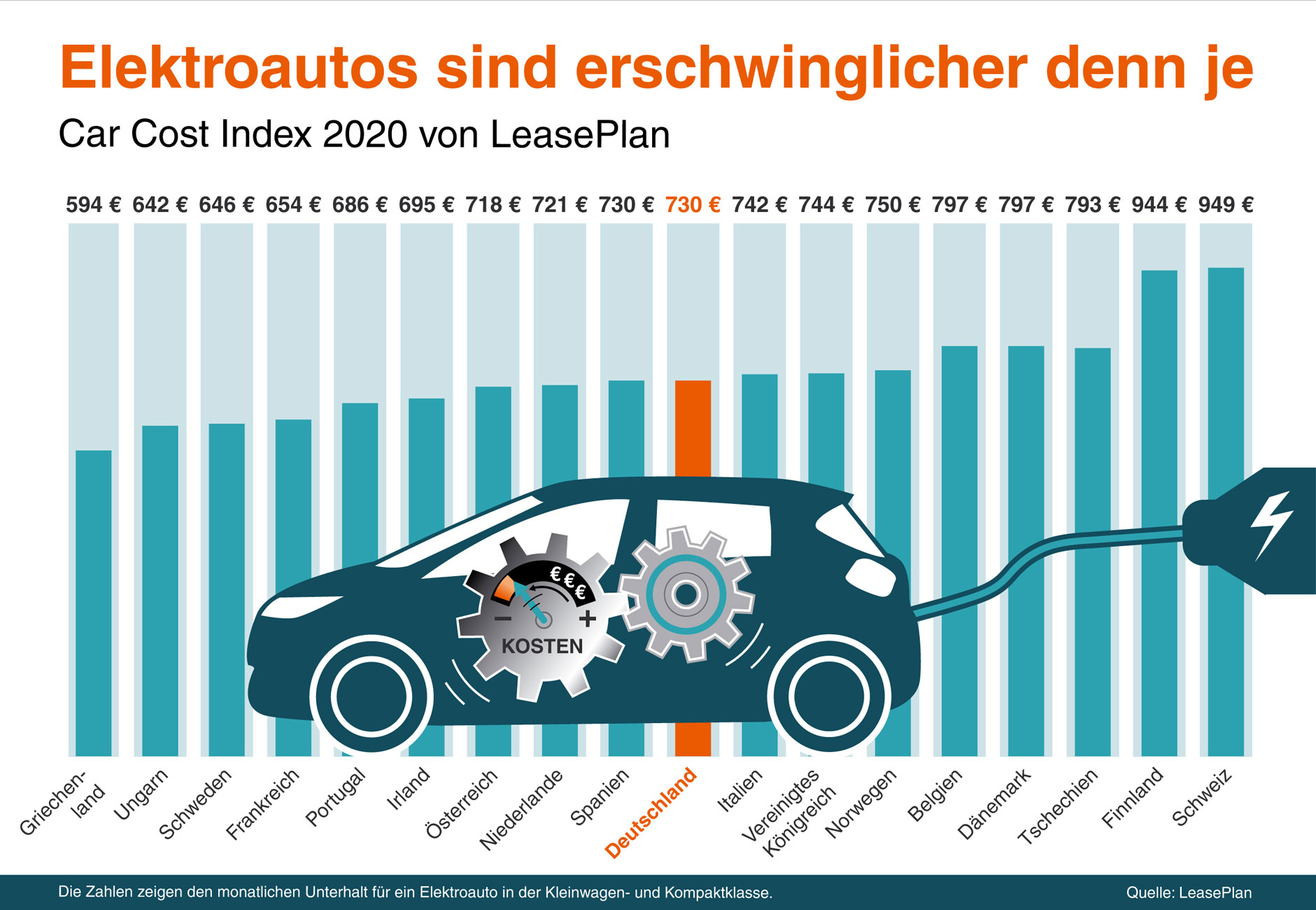 car-cost-index_LeasePlan-2020