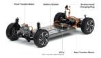 Hyundai E-GMP-Plattform-2020-8