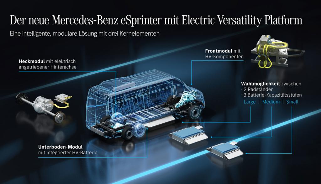 Mercedes-EVP-2020-1