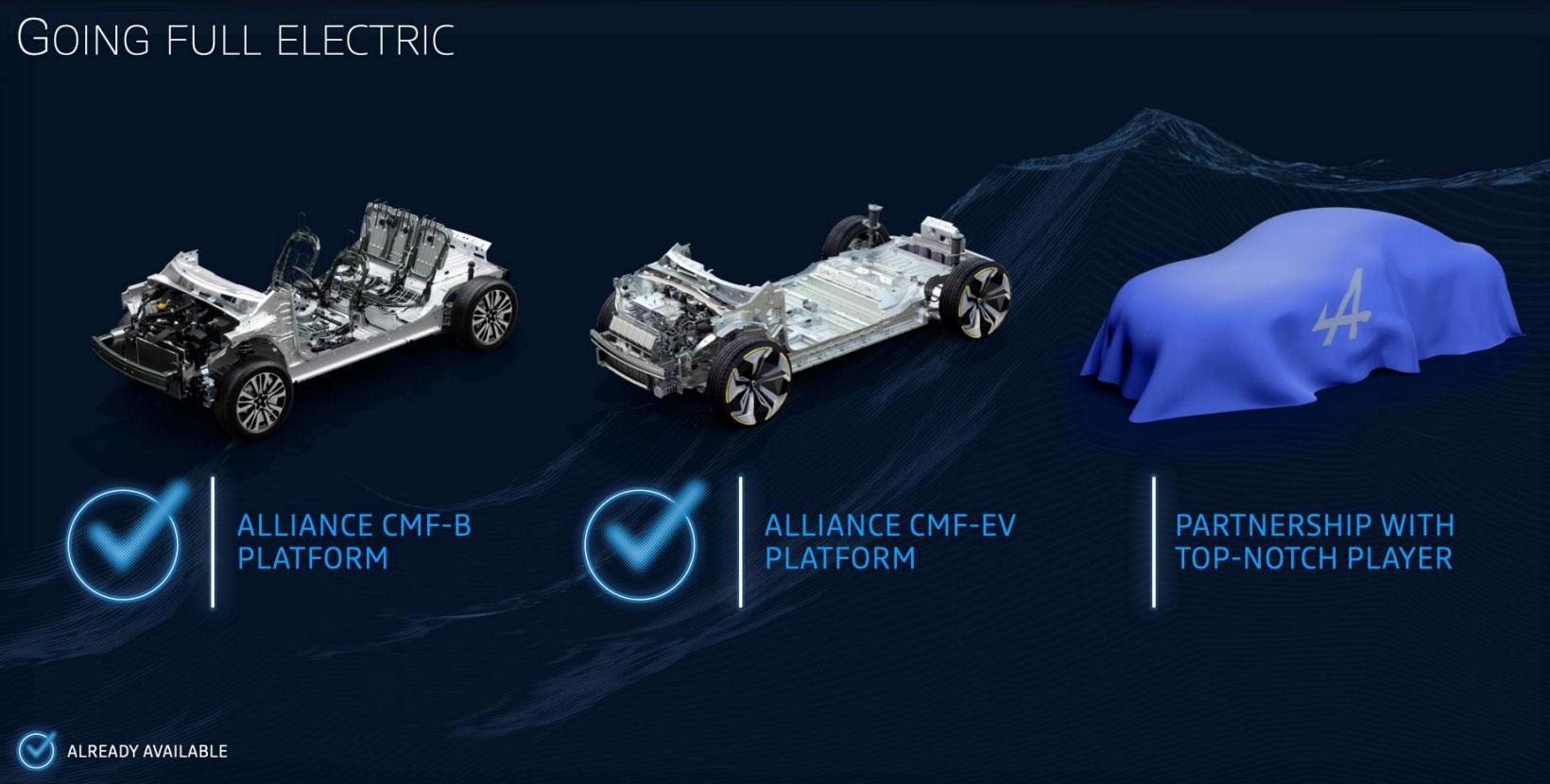 Alpine-Elektroauto-Technik