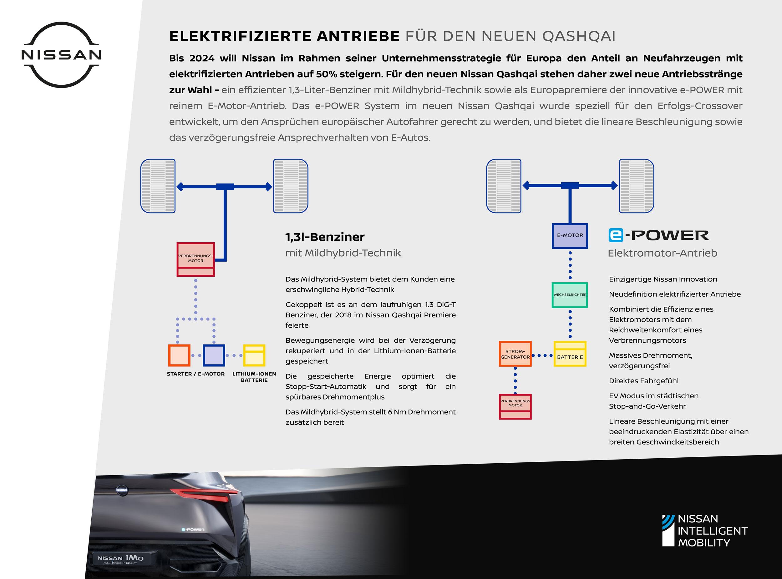Nissan-Qashqai-E-Power