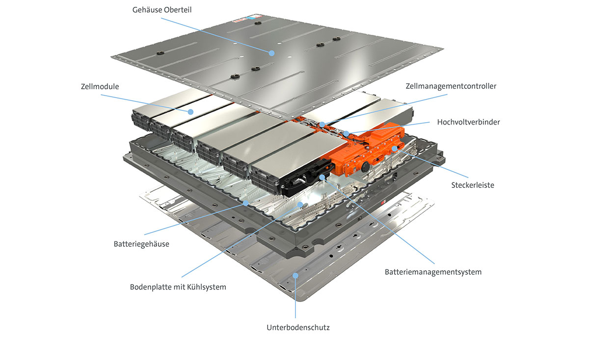 VW-Batteriesystem-MEB